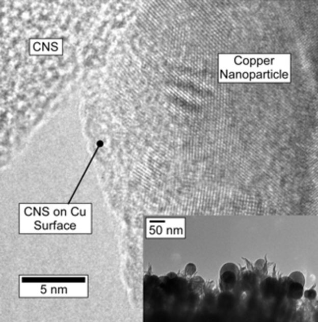 High-Selectivity Electrochemical Conversion of CO2 to Ethanol using a Copper Nanoparticle/N-Doped Graphene Electrode